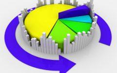 Perfil do investidor brasileiro