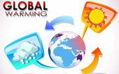 Bolsa e Aquecimento Global: de como o calor afeta as suas decisões