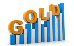 Buffet e o ouro